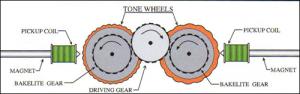 tonewheels